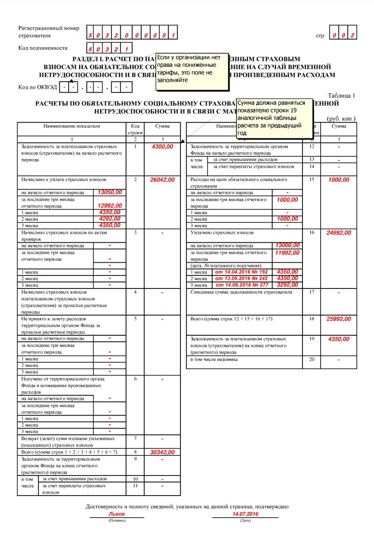 Промежуточная ведомость в фсс 2016 образец заполнения