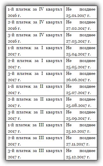 сроки уплаты НДС в 2017 году