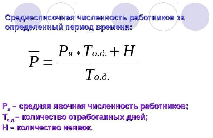формула среднесписочной численности